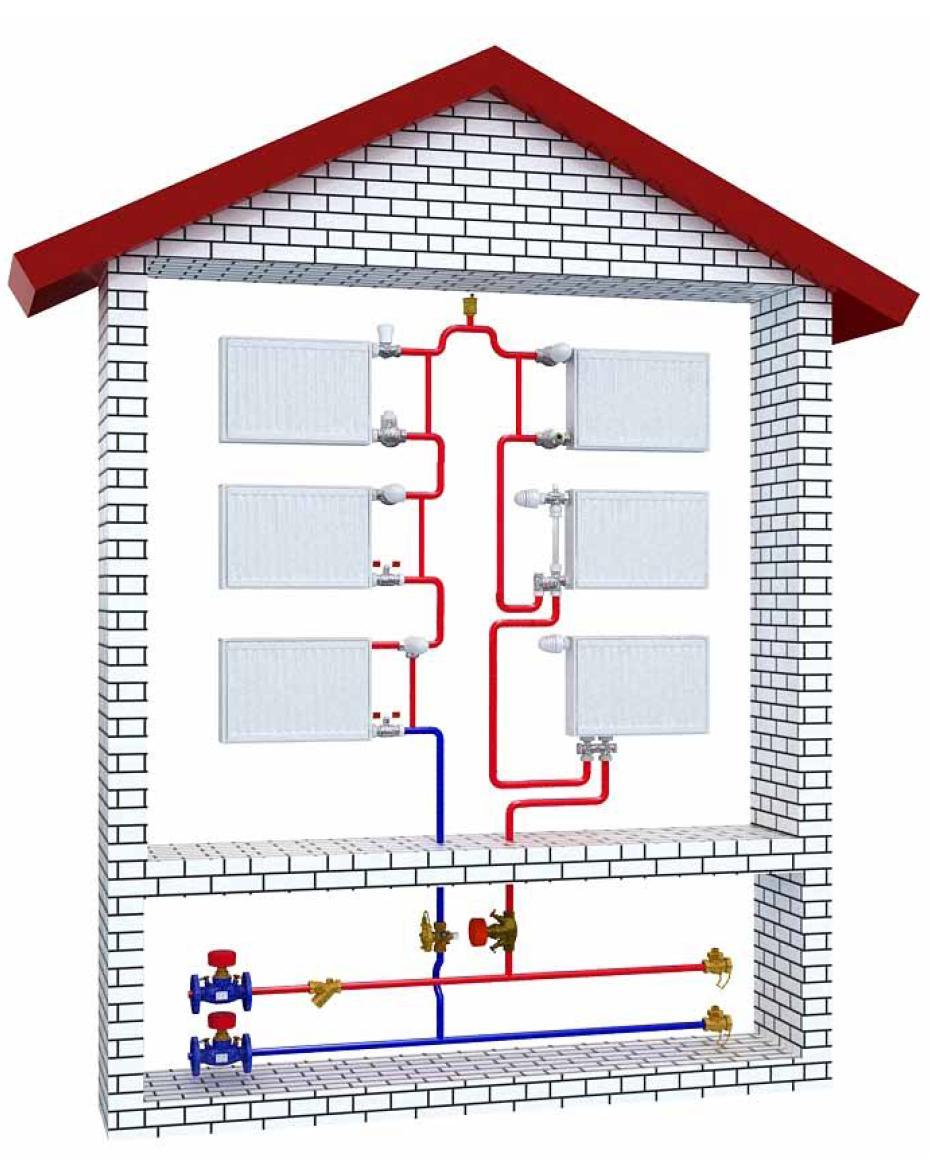 Т-образная схема отопления